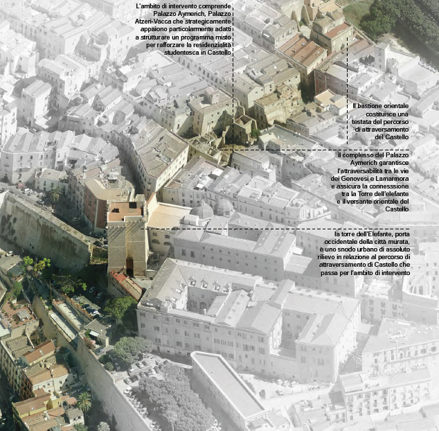 Progetto guida su Palazzo Aymerich